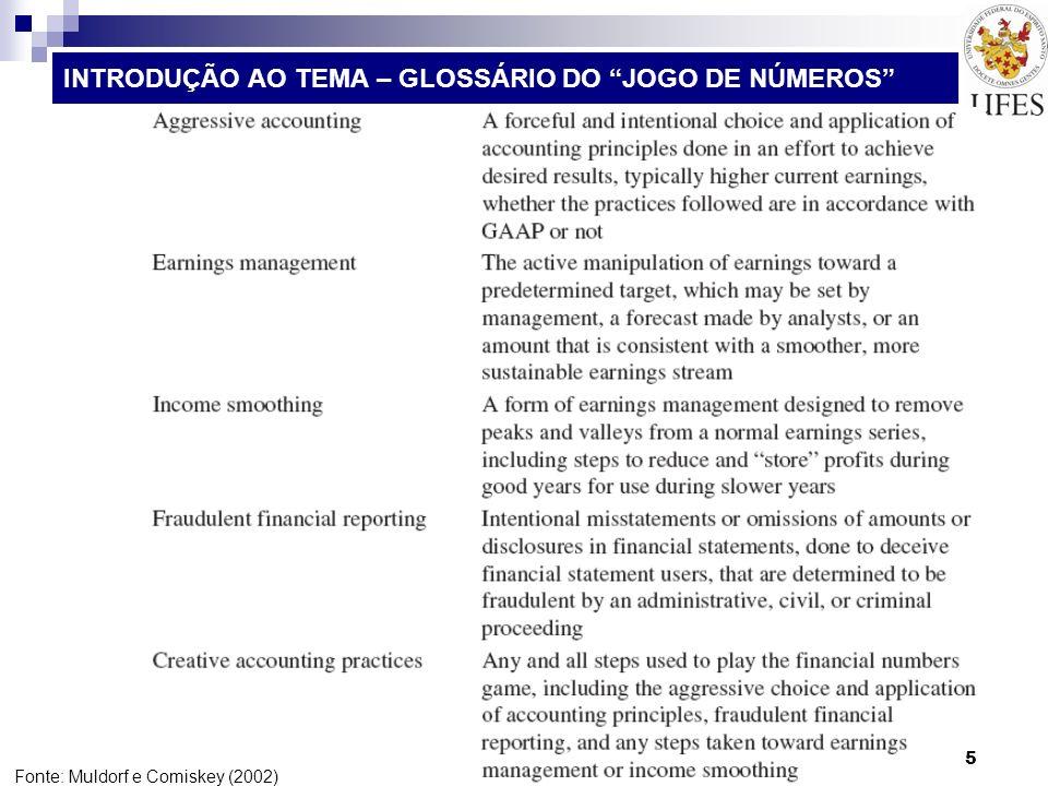37 INTRODUÇÃO AO TEMA – GLOSSÁRIO DO JOGO DE NÚMEROS Fonte: Muldorf e Comiskey (2002) 5