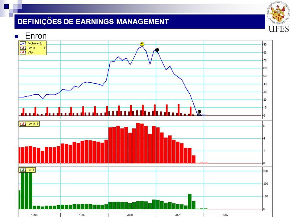 29 ALGUNS MODELOS DE PESQUISA SOBRE EARNINGS MANAGEMENT Analisou o fator indústria e Grupos Estratégicos como variáveis explanatórias para detectar earnings management.