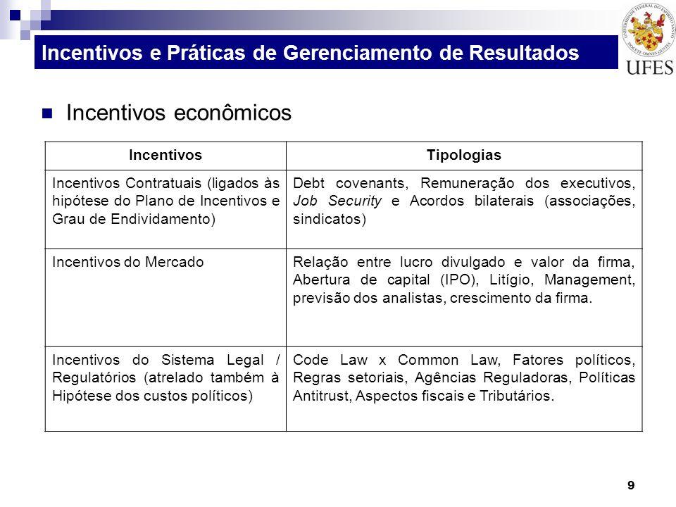 ALGUNS MODELOS DE PESQUISA SOBRE EARNINGS MANAGEMENT 30 Autores / AssuntosMetodologiasResultadosComentários Healy (1985) Examina se os gerentes manipulam os lucros de modo a aumentar a sua remuneração na forma de bônus.
