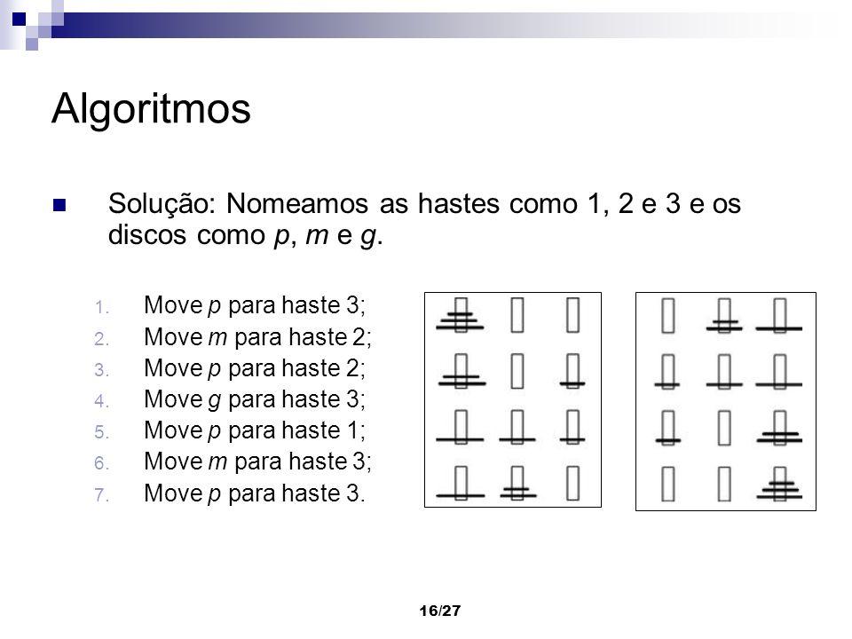 16/27 Algoritmos Solução: Nomeamos as hastes como 1, 2 e 3 e os discos como p, m e g. 1. Move p para haste 3; 2. Move m para haste 2; 3. Move p para h