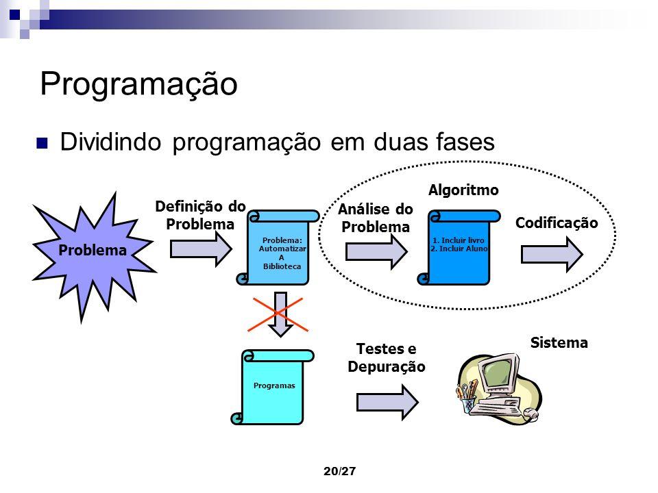 20/27 Programação Dividindo programação em duas fases Problema: Automatizar A Biblioteca Definição do Problema Análise do Problema 1. Incluir livro 2.