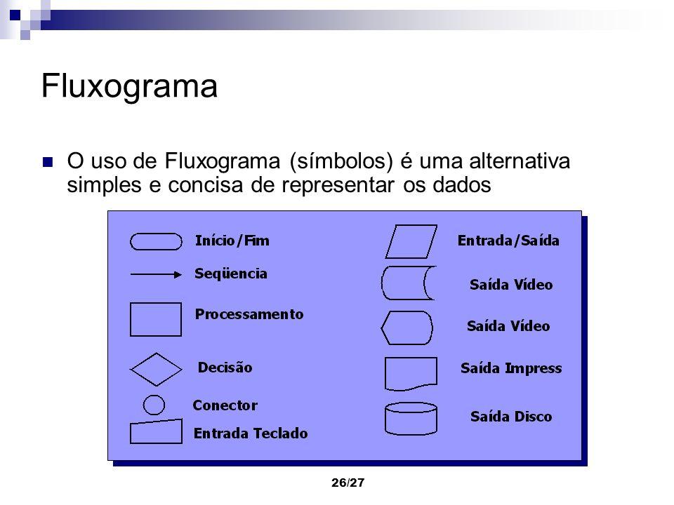 26/27 Fluxograma O uso de Fluxograma (símbolos) é uma alternativa simples e concisa de representar os dados