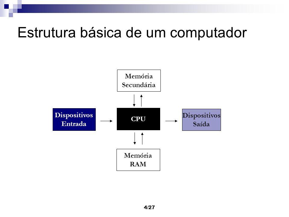 4/27 Estrutura básica de um computador Dispositivos Entrada Dispositivos Saída Memória Secundária CPU Memória RAM