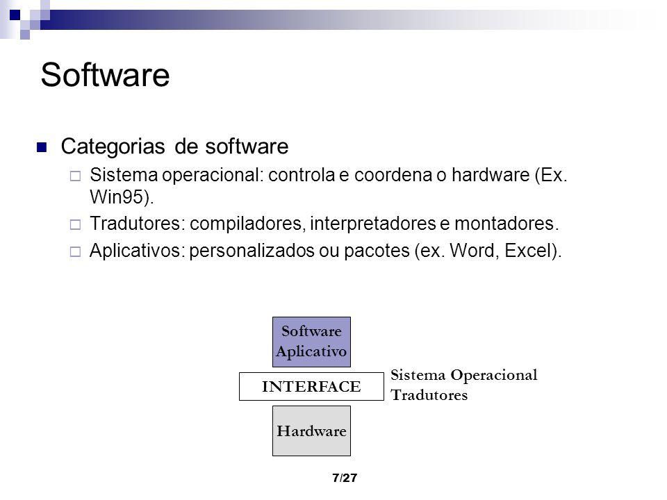 7/27 Software Categorias de software Sistema operacional: controla e coordena o hardware (Ex. Win95). Tradutores: compiladores, interpretadores e mont