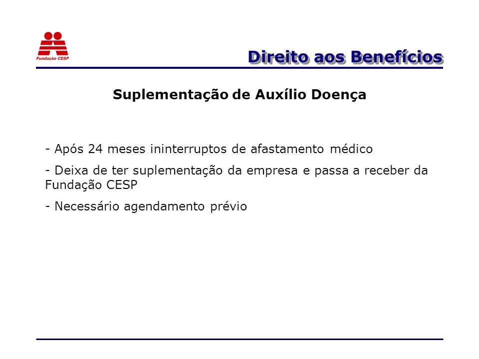 Direito aos Benefícios Suplementação de Auxílio Doença - Após 24 meses ininterruptos de afastamento médico - Deixa de ter suplementação da empresa e p
