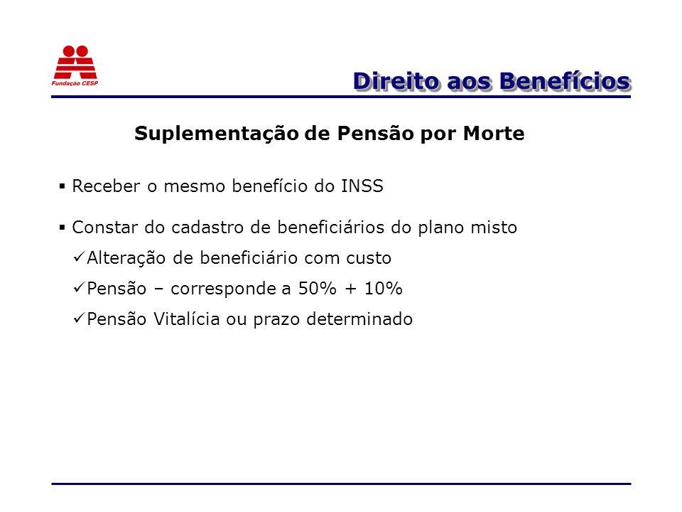 Direito aos Benefícios Suplementação de Pensão por Morte Receber o mesmo benefício do INSS Constar do cadastro de beneficiários do plano misto Alteraç