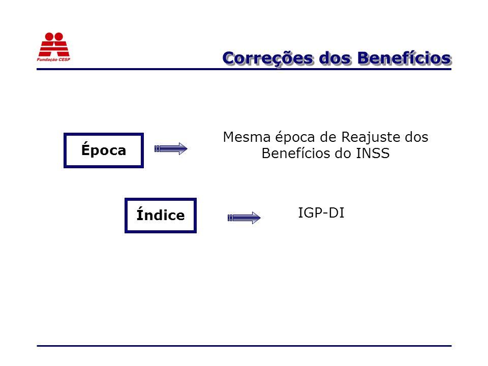 Correções dos Benefícios Época IGP-DI Mesma época de Reajuste dos Benefícios do INSS Índice