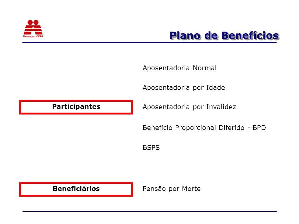 Plano de Benefícios Participantes Aposentadoria Normal Aposentadoria por Idade Aposentadoria por Invalidez BSPS Pensão por Morte Benefício Proporciona