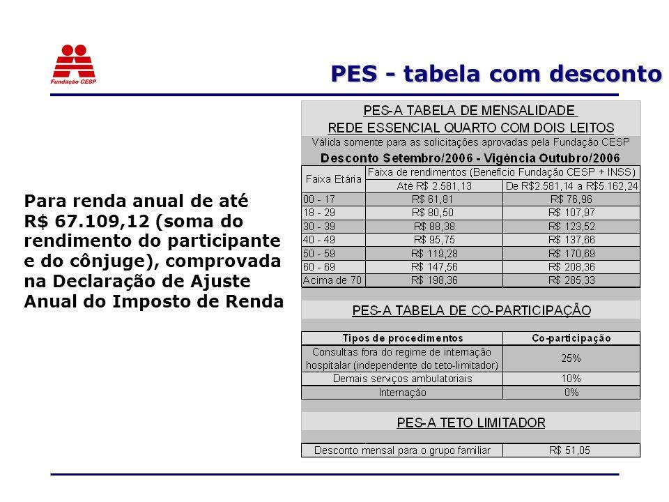 PES - tabela com desconto Para renda anual de até R$ 67.109,12 (soma do rendimento do participante e do cônjuge), comprovada na Declaração de Ajuste A