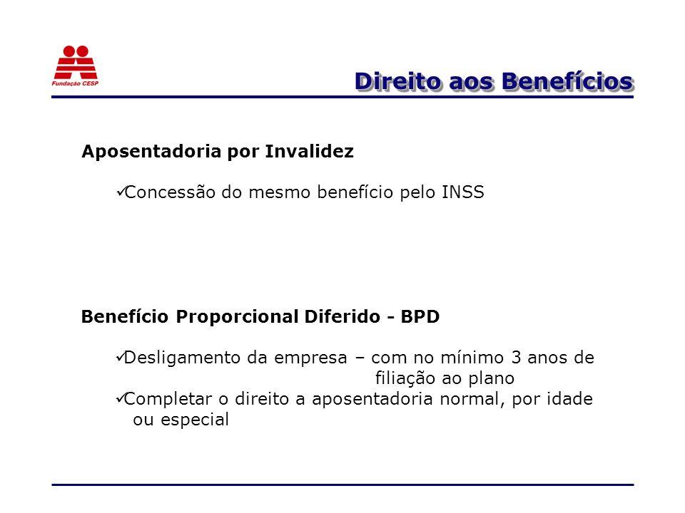 Direito aos Benefícios Aposentadoria por Invalidez Concessão do mesmo benefício pelo INSS Benefício Proporcional Diferido - BPD Desligamento da empres