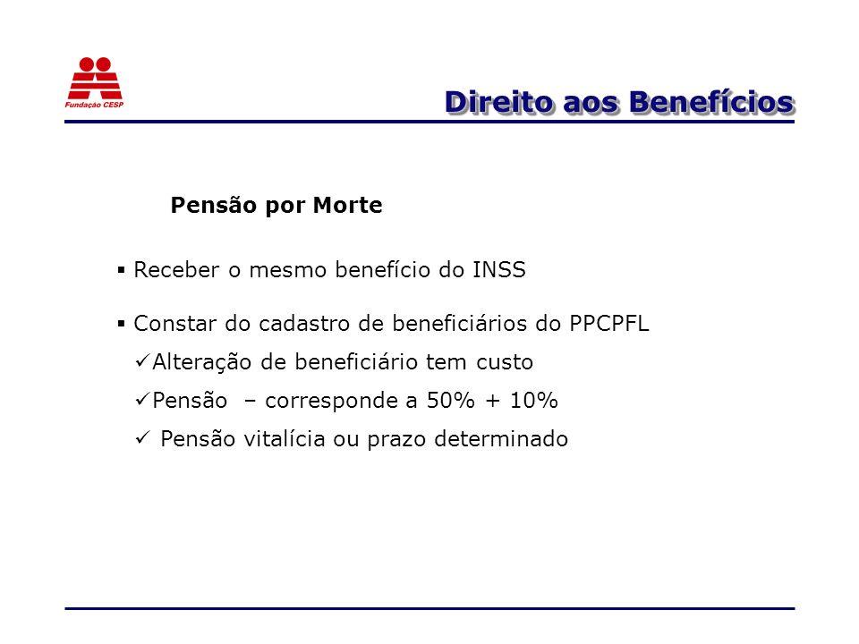 Direito aos Benefícios Pensão por Morte Receber o mesmo benefício do INSS Constar do cadastro de beneficiários do PPCPFL Alteração de beneficiário tem