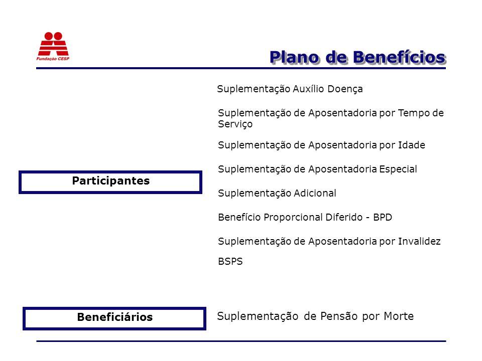 Plano de Benefícios Participantes Suplementação de Aposentadoria por Tempo de Serviço Suplementação de Aposentadoria por Idade Suplementação de Aposen