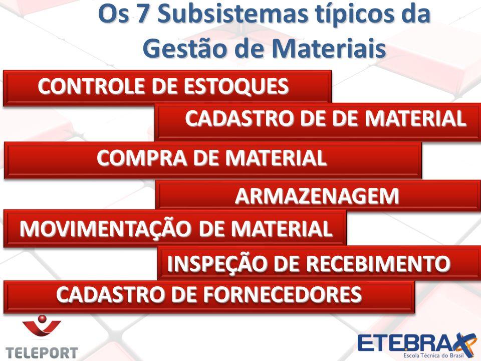 Os 7 Subsistemas típicos da Gestão de Materiais CONTROLE DE ESTOQUES CADASTRO DE DE MATERIAL COMPRA DE MATERIAL ARMAZENAGEM MOVIMENTAÇÃO DE MATERIAL I