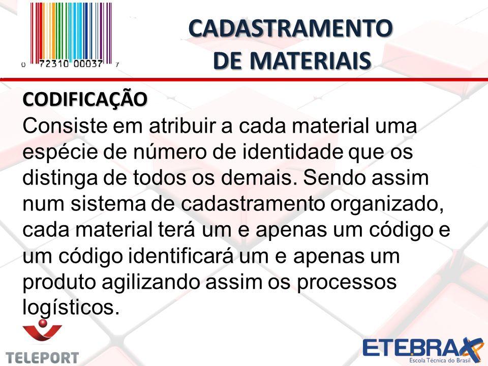 CADASTRAMENTO DE MATERIAIS CADASTRAMENTO DE MATERIAIS CODIFICAÇÃOEXEMPLO:
