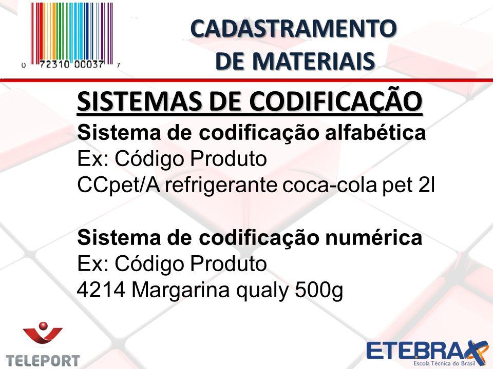 SISTEMAS DE CODIFICAÇÃO Sistema de codificação alfabética Ex: Código Produto CCpet/A refrigerante coca-cola pet 2l Sistema de codificação numérica Ex: