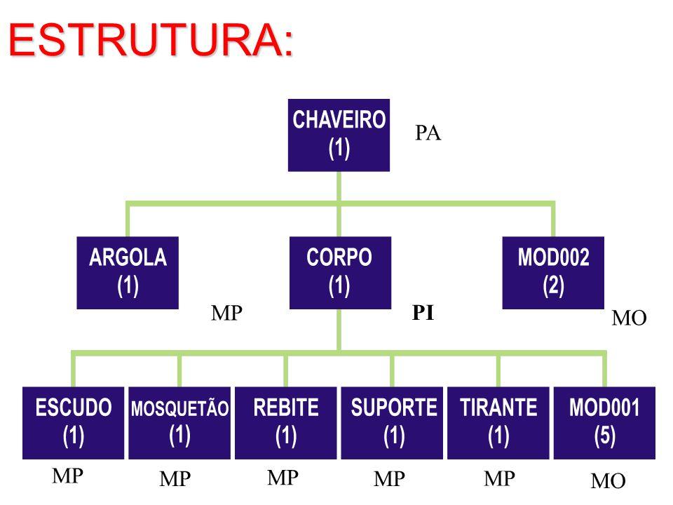 ESTRUTURA: PA PI MP MO MP