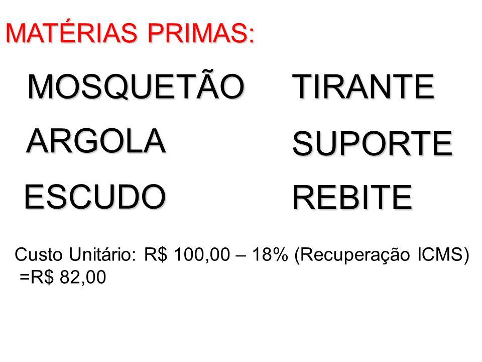 MATÉRIAS PRIMAS: TIRANTE SUPORTE ARGOLA ESCUDO MOSQUETÃO Custo Unitário: R$ 100,00 – 18% (Recuperação ICMS) =R$ 82,00 REBITE