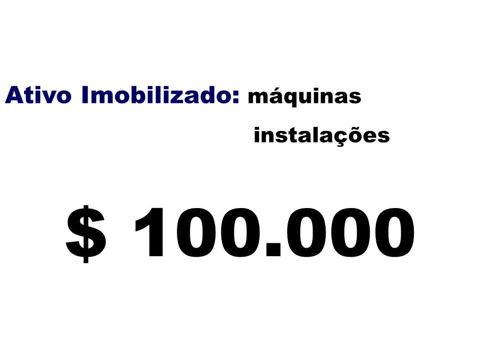 $ 100.000 Ativo Imobilizado: máquinas instalações