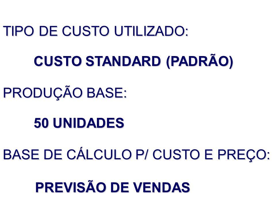 TIPO DE CUSTO UTILIZADO: CUSTO STANDARD (PADRÃO) PRODUÇÃO BASE: 50 UNIDADES 50 UNIDADES BASE DE CÁLCULO P/ CUSTO E PREÇO: PREVISÃO DE VENDAS