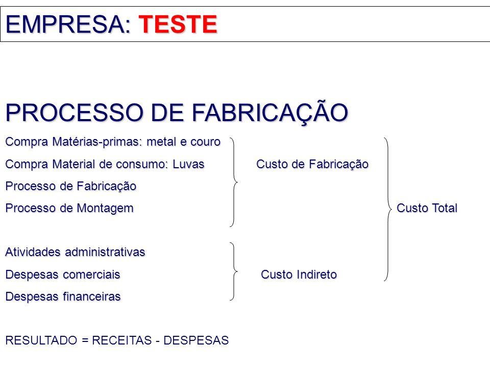 EMPRESA: TESTE PROCESSO DE FABRICAÇÃO Compra Matérias-primas: metal e couro Compra Material de consumo: Luvas Custo de Fabricação Processo de Fabricaç