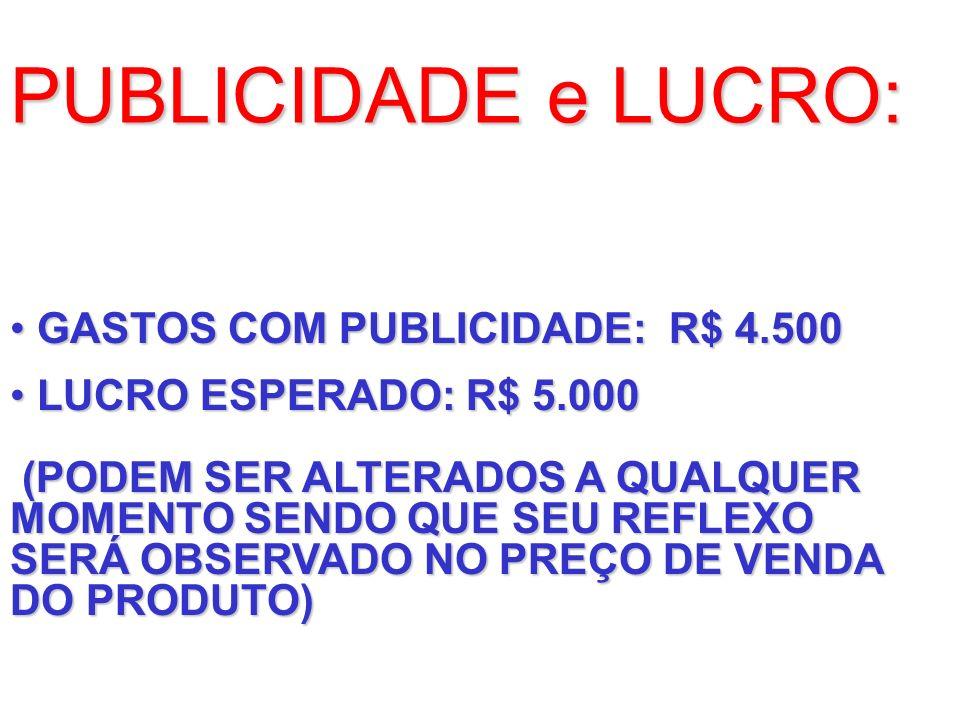 GASTOS COM PUBLICIDADE: R$ 4.500 GASTOS COM PUBLICIDADE: R$ 4.500 LUCRO ESPERADO: R$ 5.000 (PODEM SER ALTERADOS A QUALQUER MOMENTO SENDO QUE SEU REFLE