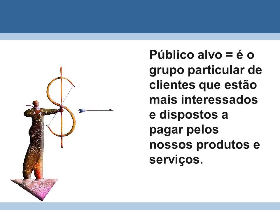 15 Público alvo = é o grupo particular de clientes que estão mais interessados e dispostos a pagar pelos nossos produtos e serviços.