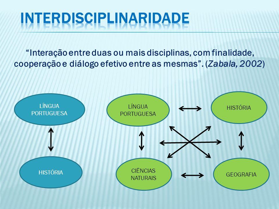 Interação entre duas ou mais disciplinas, com finalidade, cooperação e diálogo efetivo entre as mesmas. (Zabala, 2002) LÍNGUA PORTUGUESA HISTÓRIA LÍNG
