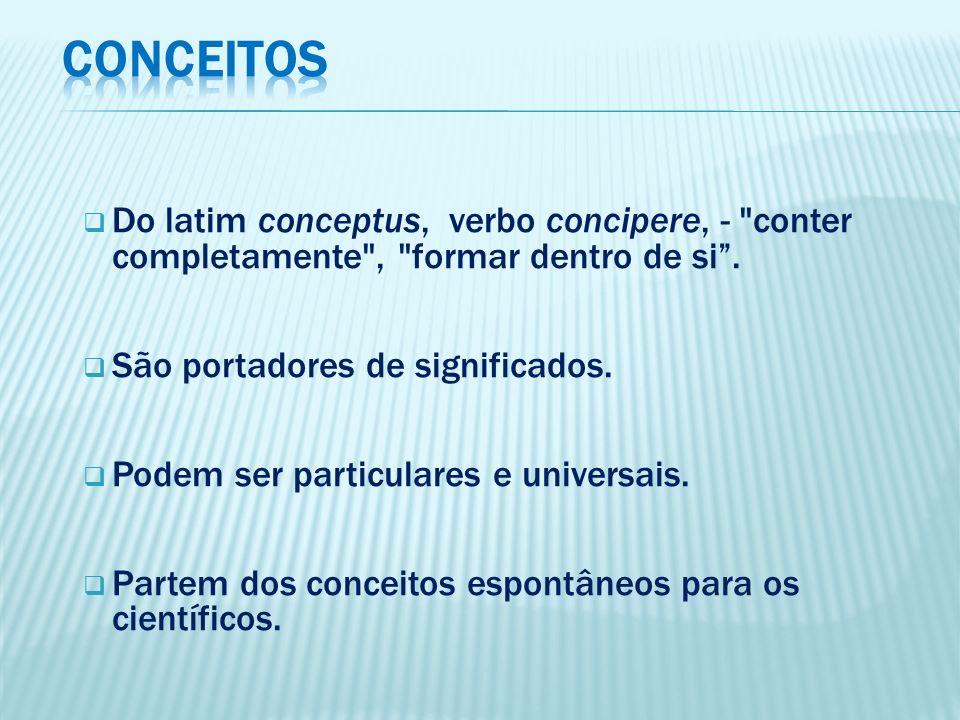 Do latim conceptus, verbo concipere, -