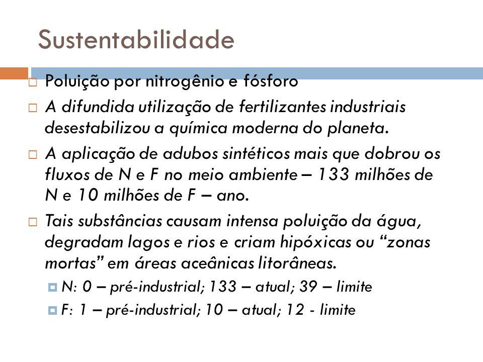 Sustentabilidade Poluição por nitrogênio e fósforo A difundida utilização de fertilizantes industriais desestabilizou a química moderna do planeta. A