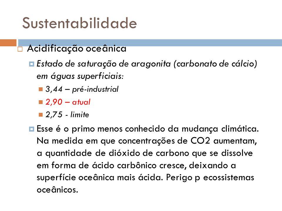 Sustentabilidade Acidificação oceânica Estado de saturação de aragonita (carbonato de cálcio) em águas superficiais: 3,44 – pré-industrial 2,90 – atua