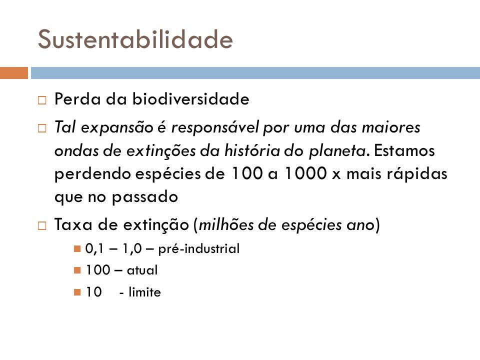 Sustentabilidade Poluição por nitrogênio e fósforo A difundida utilização de fertilizantes industriais desestabilizou a química moderna do planeta.