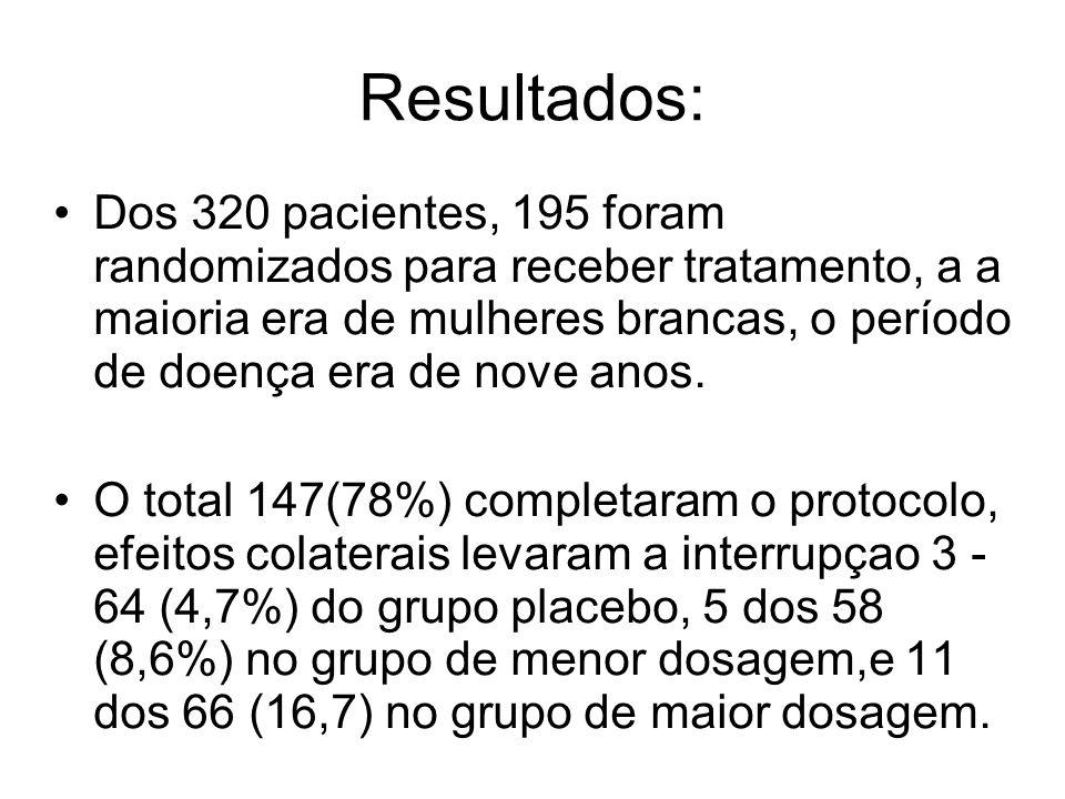 Resultados: Dos 320 pacientes, 195 foram randomizados para receber tratamento, a a maioria era de mulheres brancas, o período de doença era de nove an