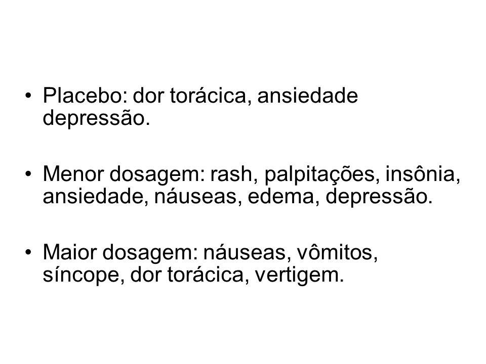 Placebo: dor torácica, ansiedade depressão. Menor dosagem: rash, palpitações, insônia, ansiedade, náuseas, edema, depressão. Maior dosagem: náuseas, v