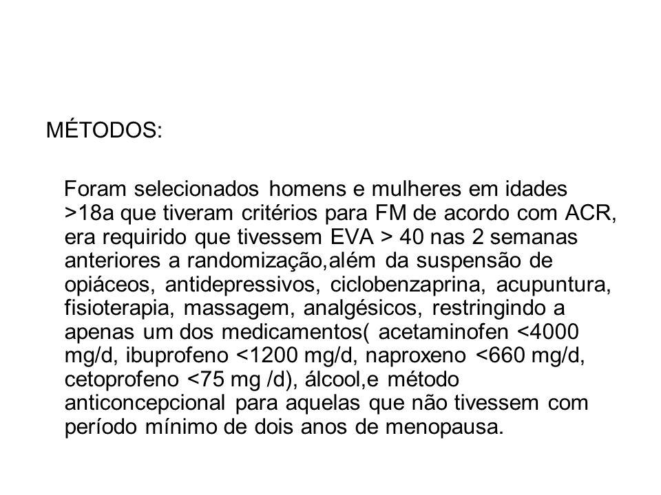 MÉTODOS: Foram selecionados homens e mulheres em idades >18a que tiveram critérios para FM de acordo com ACR, era requirido que tivessem EVA > 40 nas