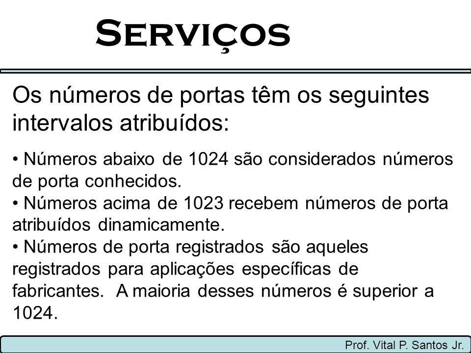 Serviços Prof. Vital P. Santos Jr. Os números de portas têm os seguintes intervalos atribuídos: Números abaixo de 1024 são considerados números de por