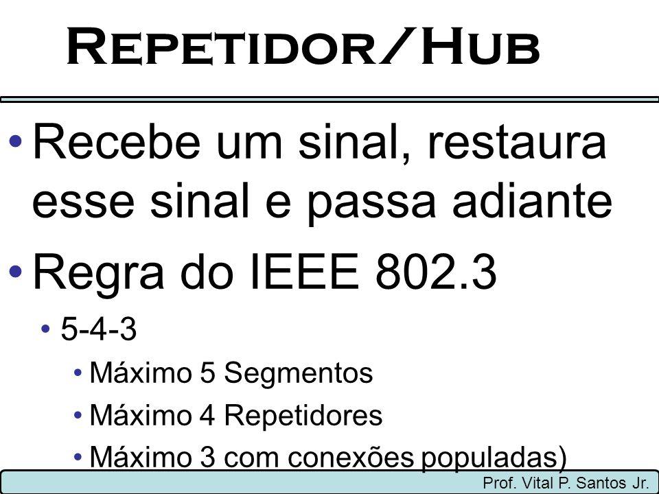 Repetidor/Hub Prof. Vital P. Santos Jr. Recebe um sinal, restaura esse sinal e passa adiante Regra do IEEE 802.3 5-4-3 Máximo 5 Segmentos Máximo 4 Rep