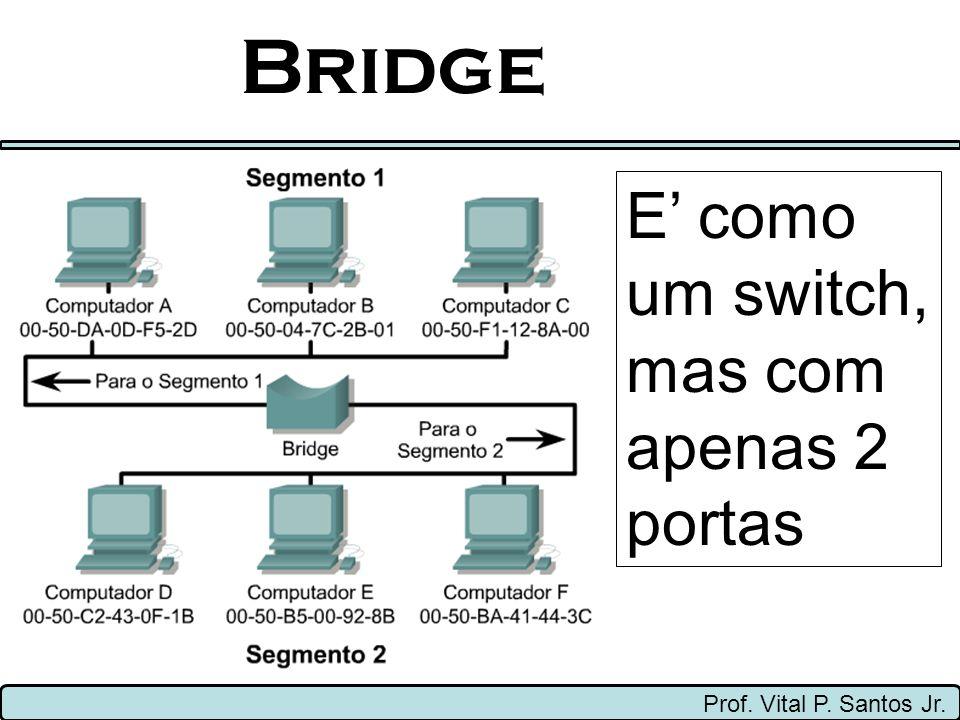 Bridge Prof. Vital P. Santos Jr. E como um switch, mas com apenas 2 portas