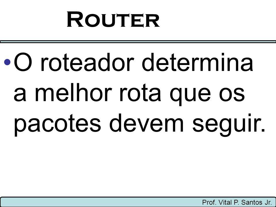 Router Prof. Vital P. Santos Jr. O roteador determina a melhor rota que os pacotes devem seguir.