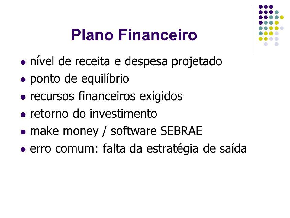 Plano Financeiro nível de receita e despesa projetado ponto de equilíbrio recursos financeiros exigidos retorno do investimento make money / software