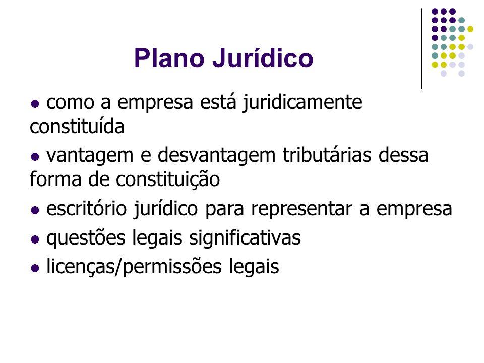 Plano Jurídico como a empresa está juridicamente constituída vantagem e desvantagem tributárias dessa forma de constituição escritório jurídico para r