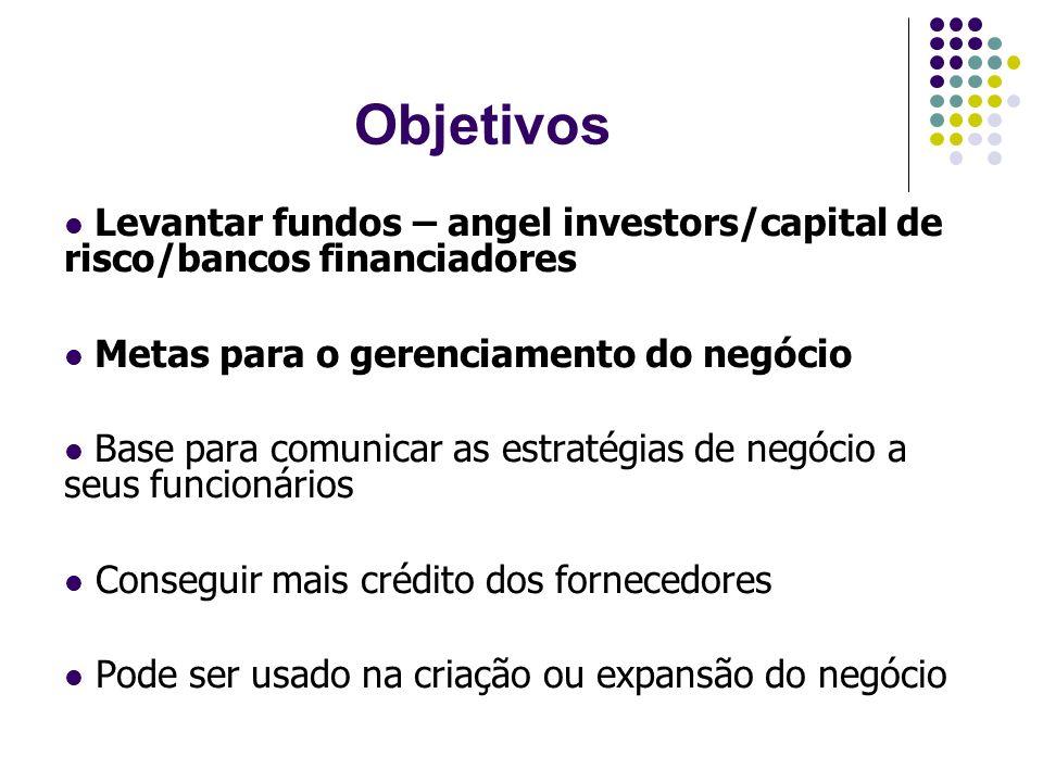 Objetivos Levantar fundos – angel investors/capital de risco/bancos financiadores Metas para o gerenciamento do negócio Base para comunicar as estraté