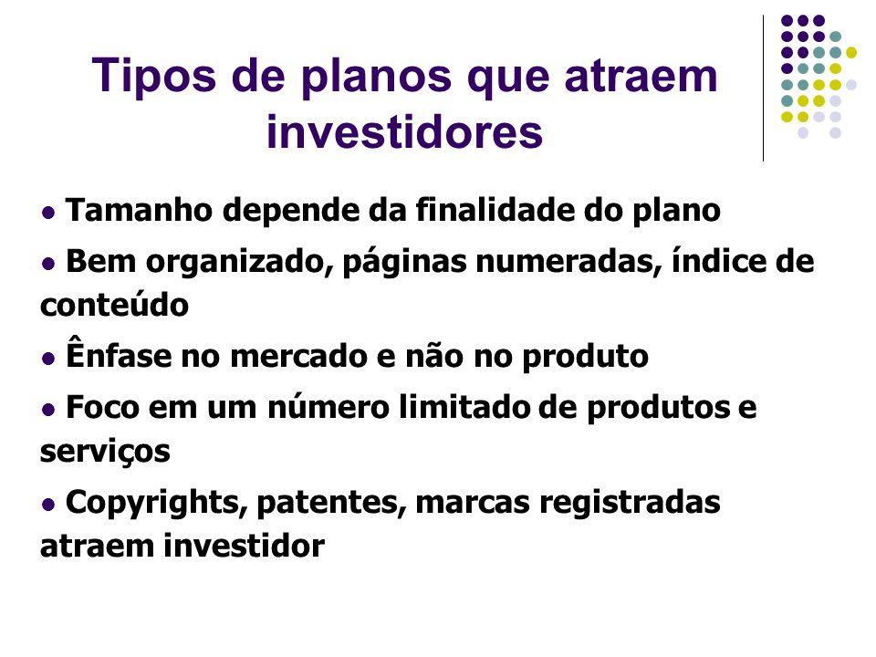 Tipos de planos que atraem investidores Tamanho depende da finalidade do plano Bem organizado, páginas numeradas, índice de conteúdo Ênfase no mercado
