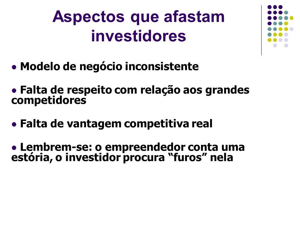 Aspectos que afastam investidores Modelo de negócio inconsistente Falta de respeito com relação aos grandes competidores Falta de vantagem competitiva