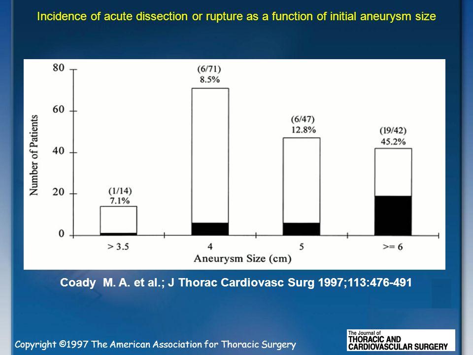 Aneurismas associados com valva aortica bicuspide Davies JE and Sundt TM (2007) Surgery Insight: the dilated ascending aorta indications for surgical intervention