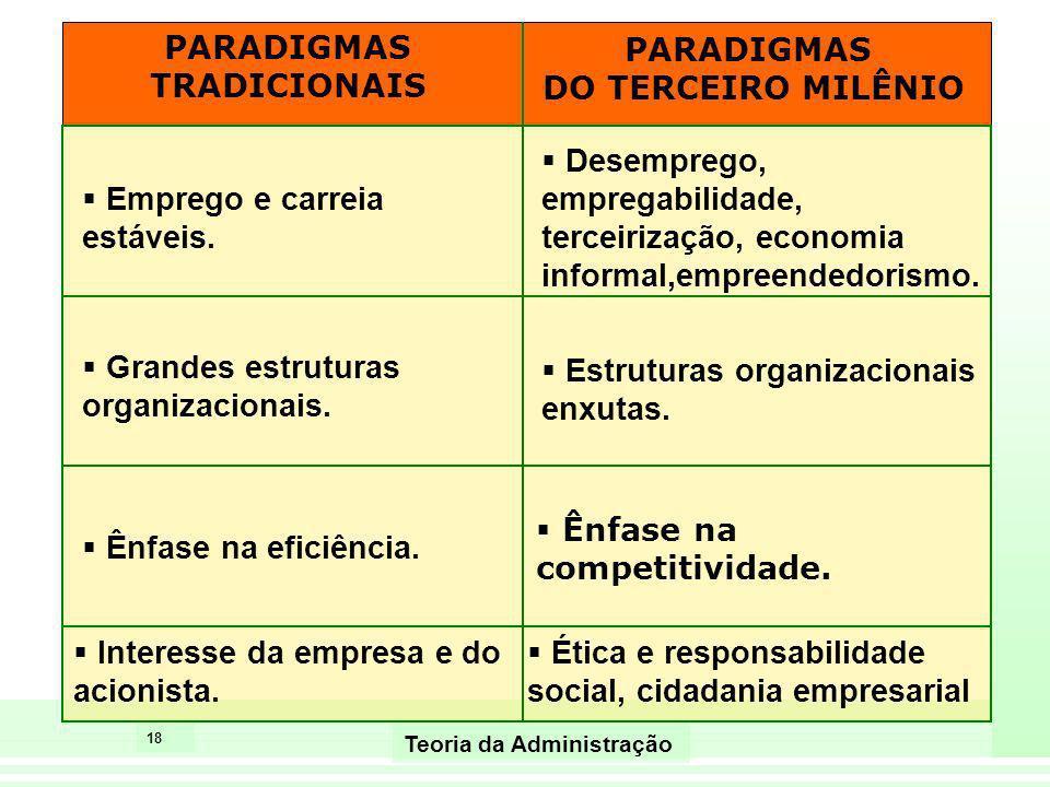 18 Teoria da Administração PARADIGMAS TRADICIONAIS PARADIGMAS DO TERCEIRO MILÊNIO Emprego e carreia estáveis. Grandes estruturas organizacionais. Ênfa
