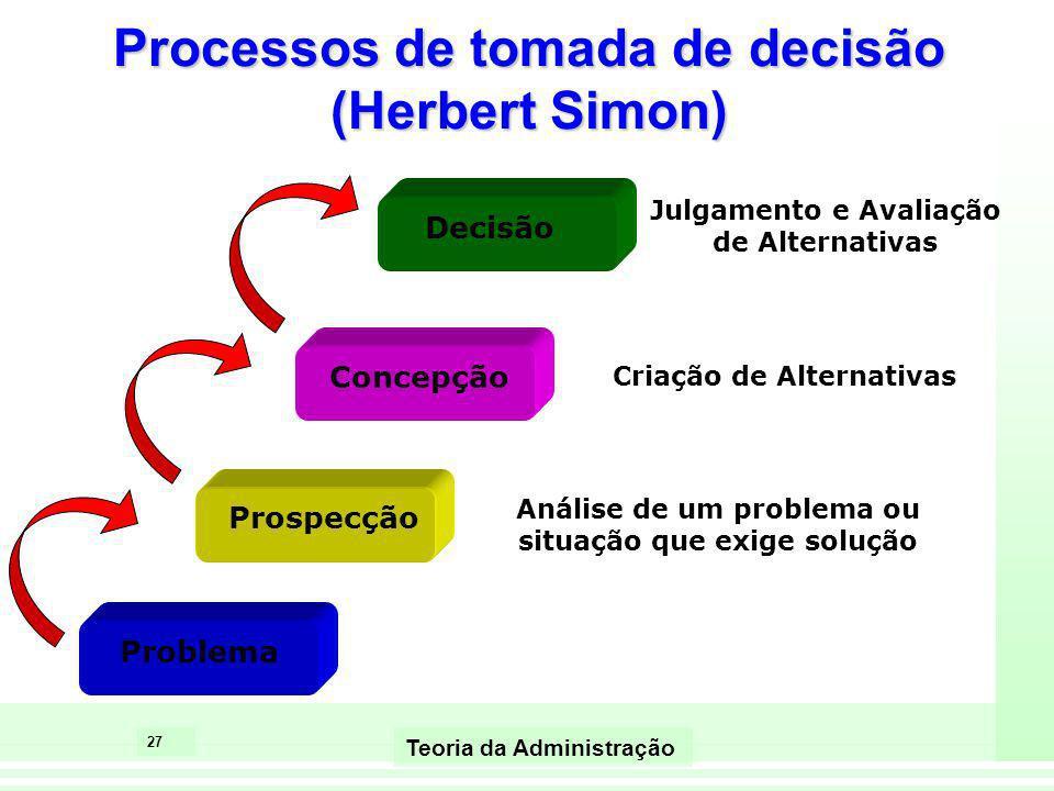 27 Teoria da Administração Decisão Concepção Prospecção Problema Julgamento e Avaliação de Alternativas Criação de Alternativas Análise de um problema