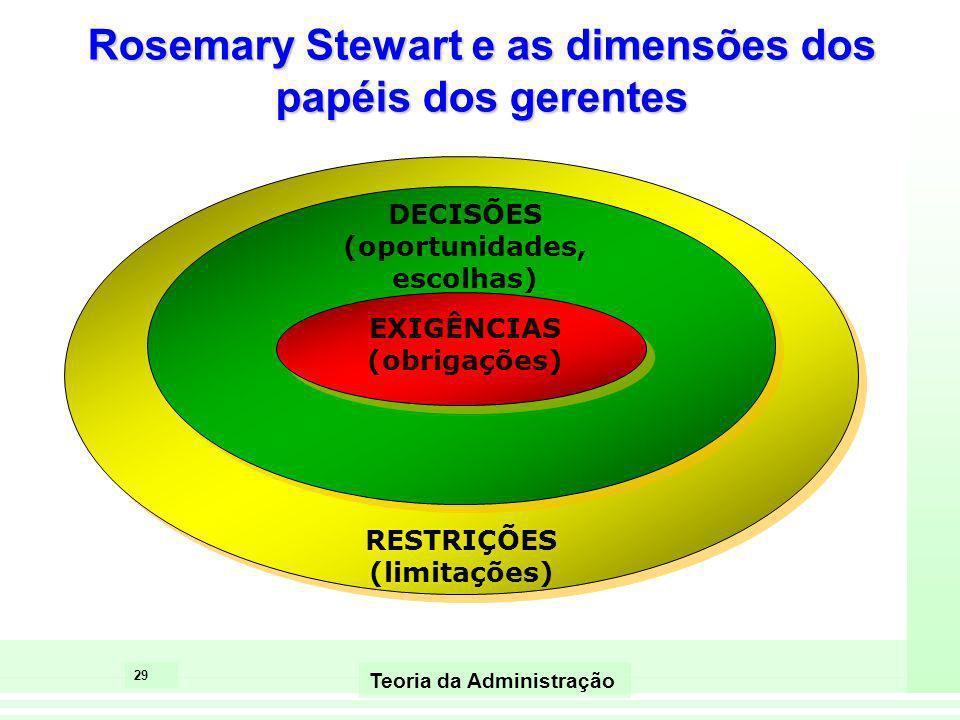 29 Teoria da Administração EXIGÊNCIAS (obrigações) DECISÕES (oportunidades, escolhas) RESTRIÇÕES (limitações) Rosemary Stewart e as dimensões dos papé