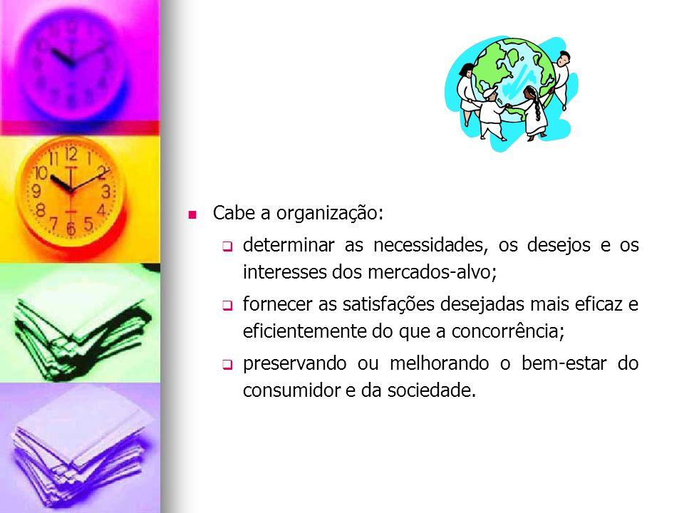 Cabe a organização: determinar as necessidades, os desejos e os interesses dos mercados-alvo; fornecer as satisfações desejadas mais eficaz e eficient
