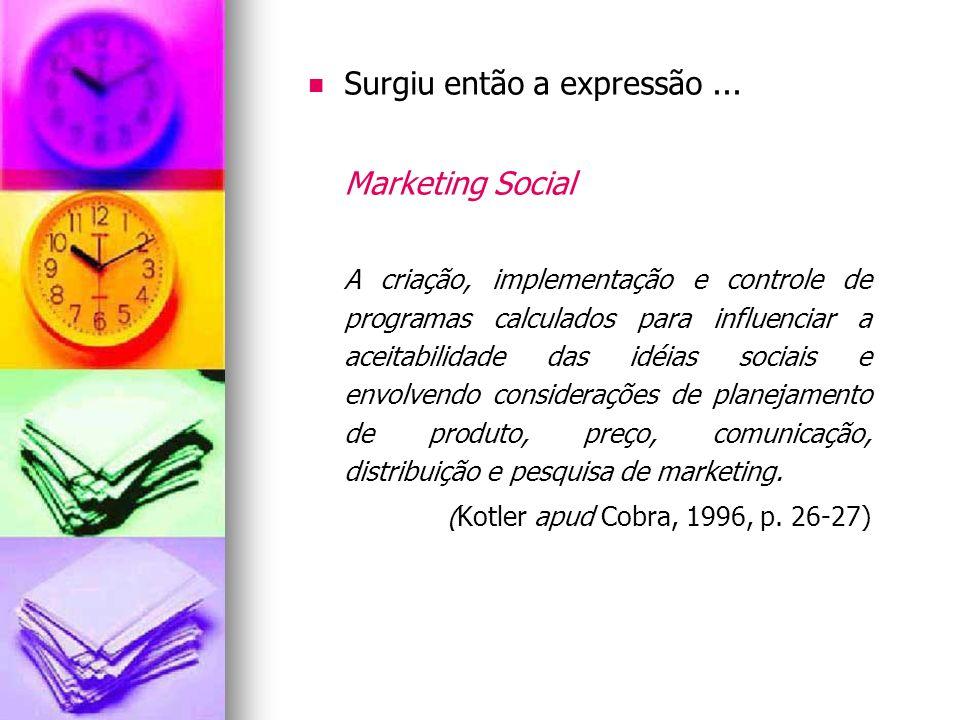 Surgiu então a expressão... Marketing Social A criação, implementação e controle de programas calculados para influenciar a aceitabilidade das idéias