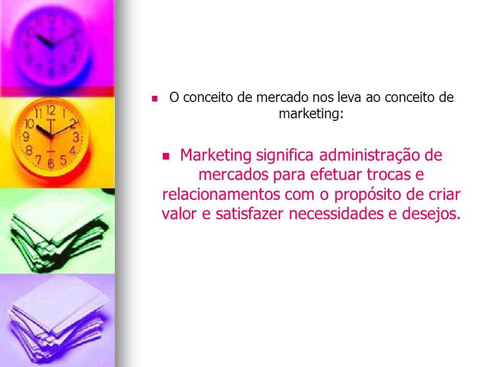 O conceito de mercado nos leva ao conceito de marketing: Marketing significa administração de mercados para efetuar trocas e relacionamentos com o pro